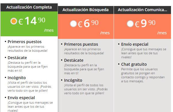 setravieso.net precios