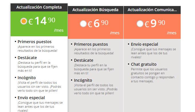setravieso.com precios